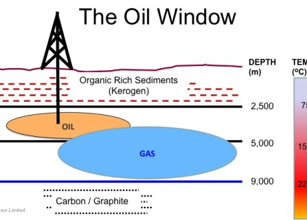 5_the_oil_window